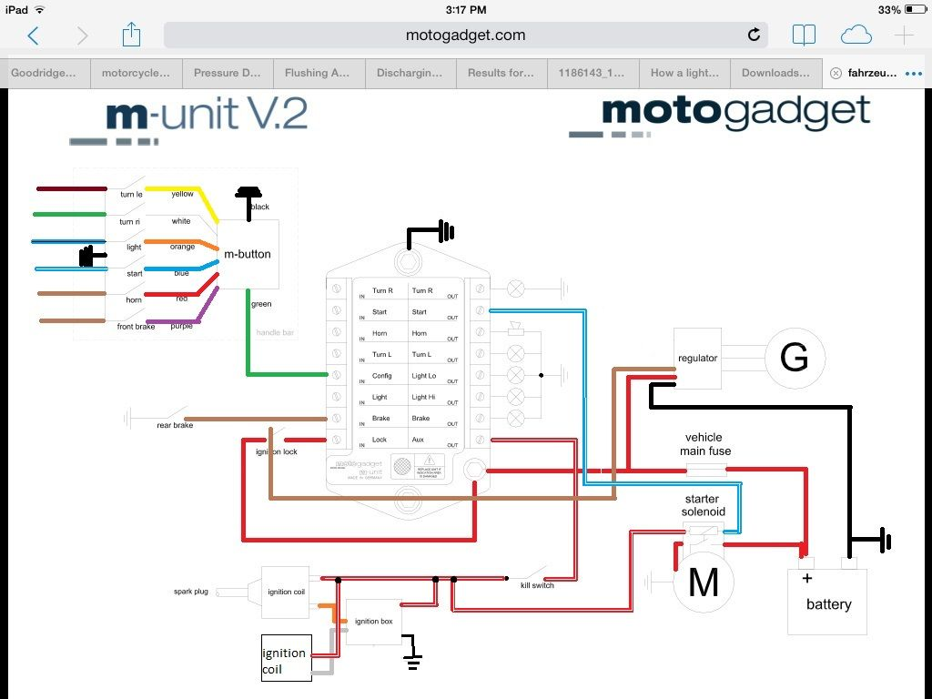 motogadget m unit instructions