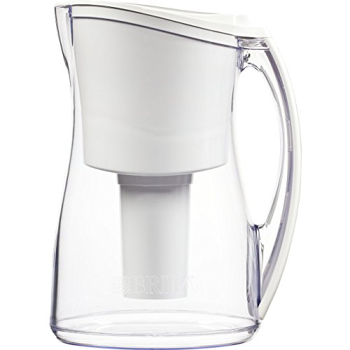 brita water pitcher indicator instructions
