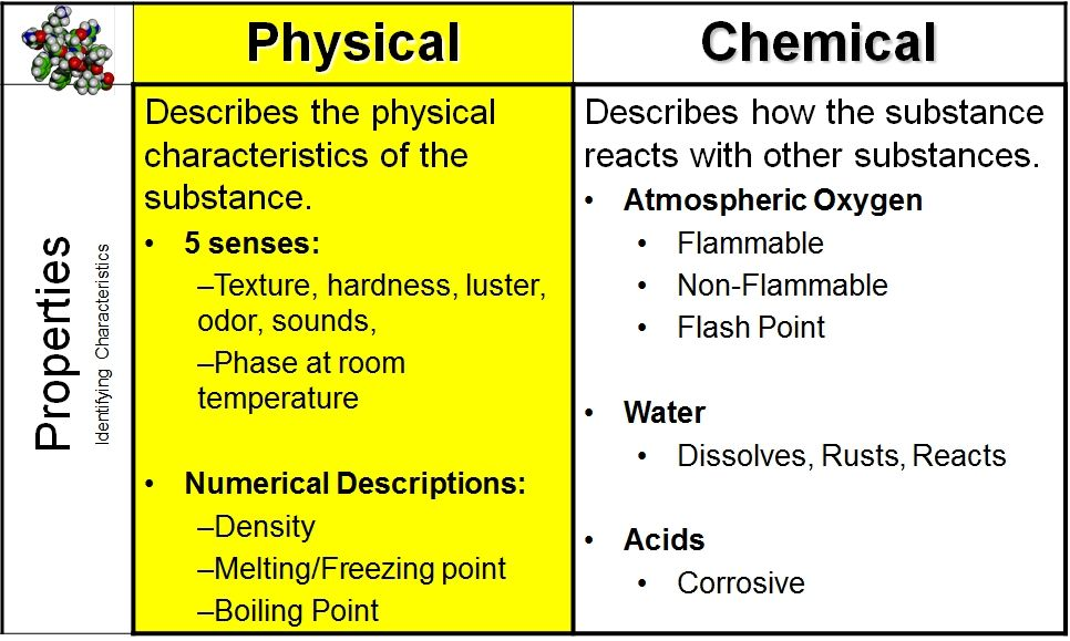Physical and chemical properties of water chemistry pdf